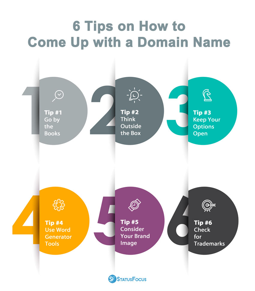 6 Helpful Tips on How to Start a Blog and How to Come Up with a Domain Name